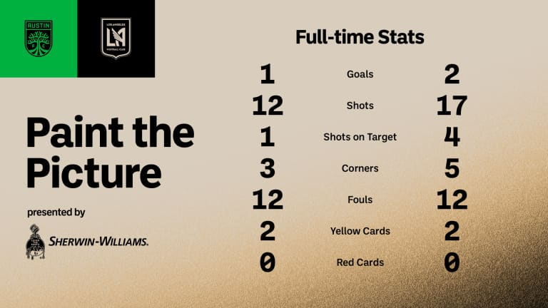 LAFC_Austin_Paint_the_Picture_091521_Twitter