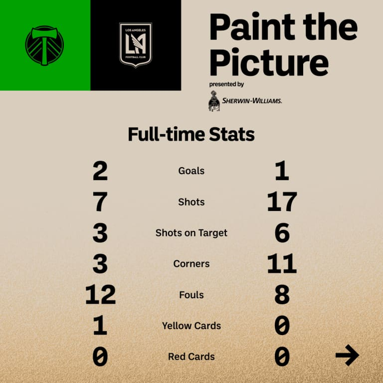LAFC_Portland_Match_Recap_072121_IG_02