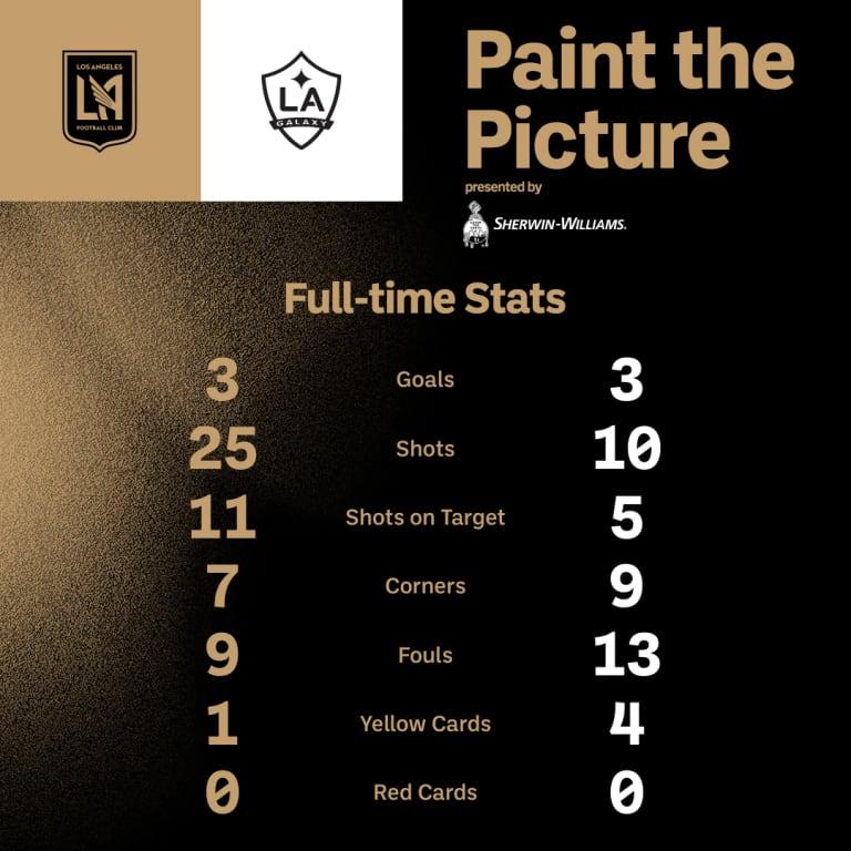 LAFC_Galaxy_Match_Recap_082821_IG_02