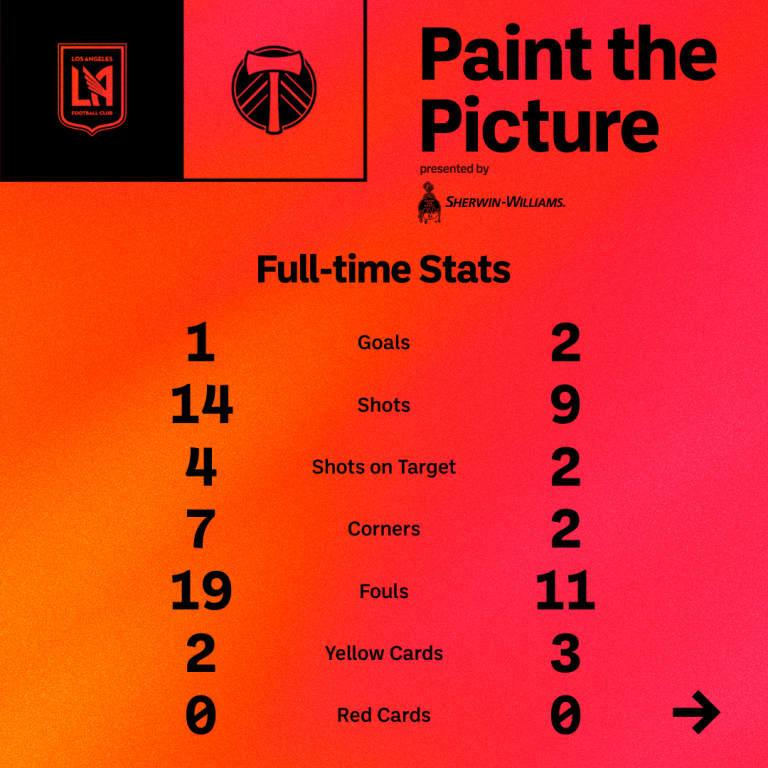 LAFC_Portland_Match_Recap_092921_IG_02