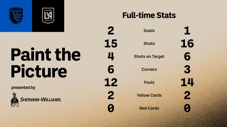 LAFC_SJ_Paint_the_Picture_080821_Twitter