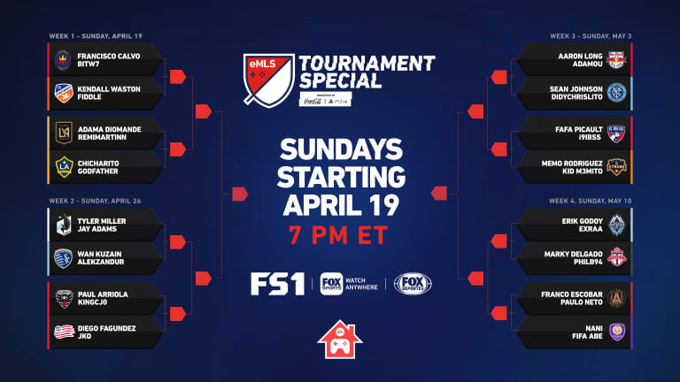 LA Galaxy forward Chicharito headlines eMLS Tournament Special presented by Coca-Cola® and PlayStation® Set for Sunday, April 19 on FS1 and FOX Deportes -