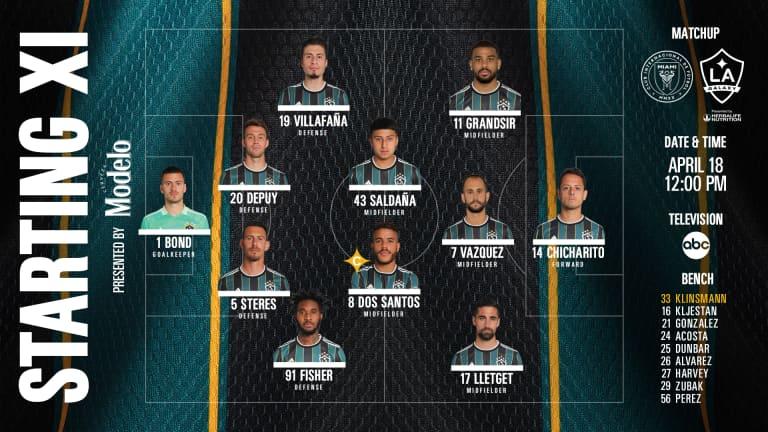 Starting XI presented by Modelo: Inter Miami CF vs. LA Galaxy   April 18, 2021 -