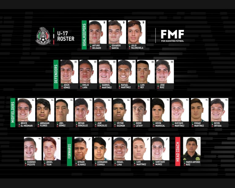 LA Galaxy midfielder Efrain Alvarez called into Mexico Under-17 training camp  - https://sportsdaydfw.imgix.net/1554170089-FMFU17_April2019.jpg?q=50&auto=format&w=900