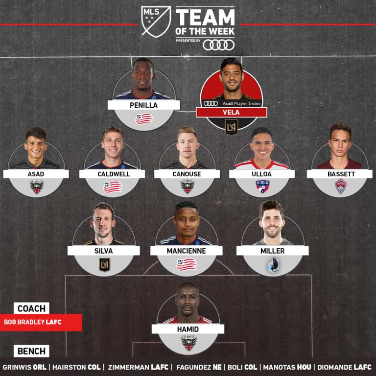 MLS Team of the Week presented by Audi: Mancienne, Caldwell, Penilla earn honors -