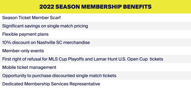 2022_Benefits