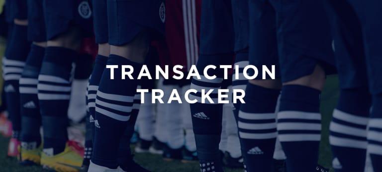 Transaction Tracker 2021