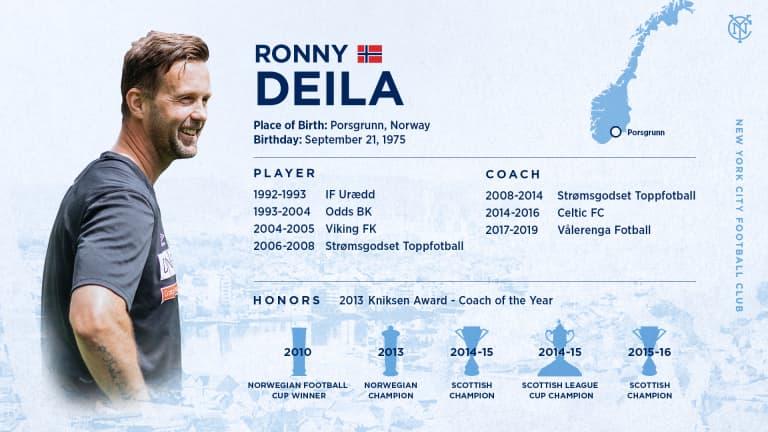Ronny Deila Named New York City FC Head Coach -