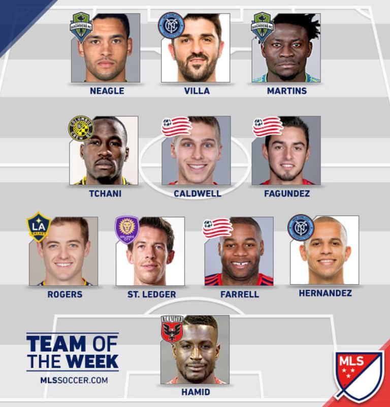 David Villa, Jason Hernandez Named to Major League Soccer Team of the Week (Week 15) -