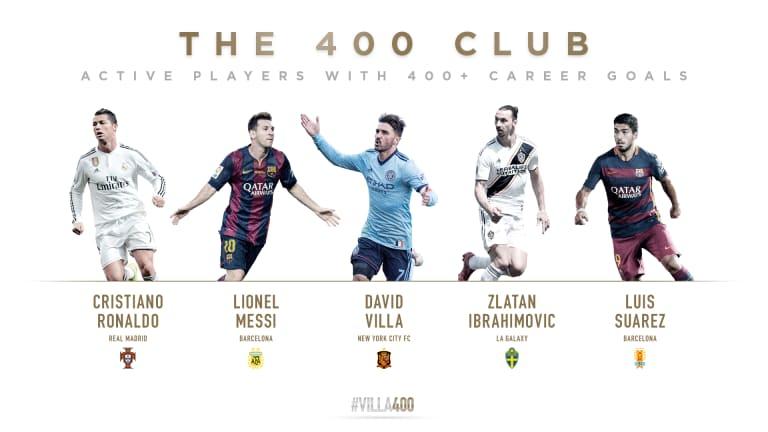#Villa400: The 400 Club -