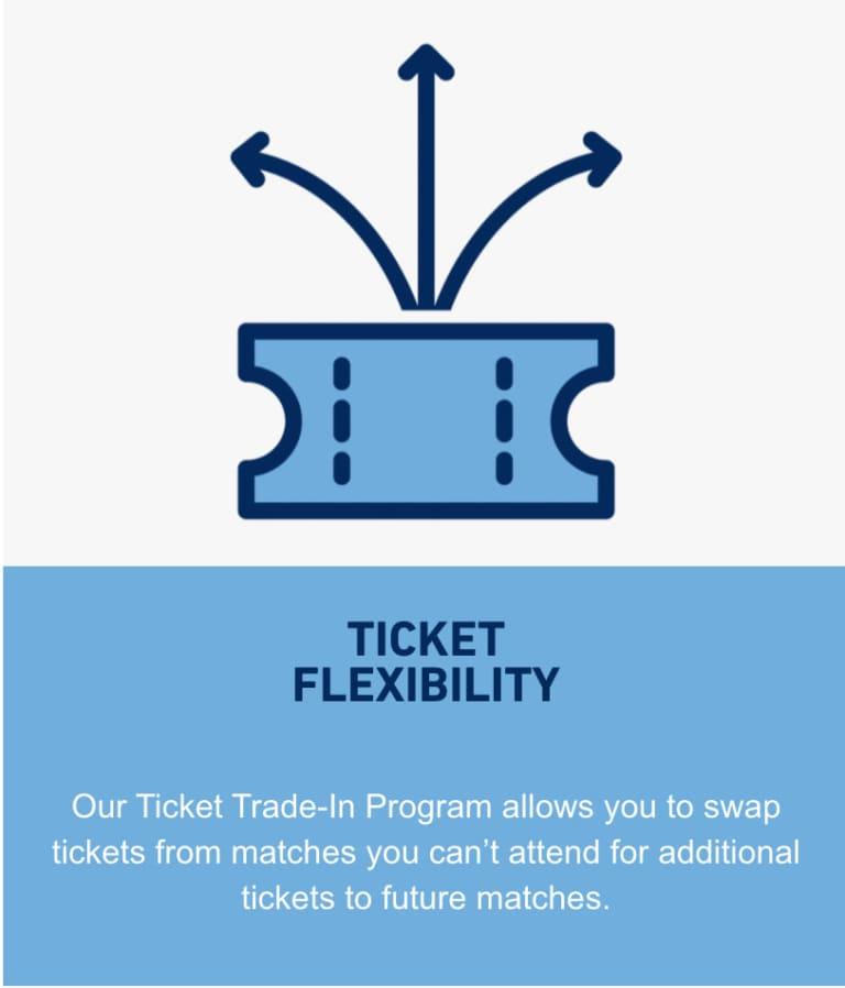 CityMember-TicketFlexibility