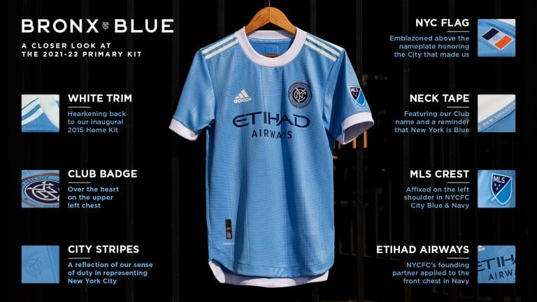 Bronx Blue Kit - https://newyorkcity-mp7static.mlsdigital.net/elfinderimages/Pictures/Kit%20Launch/2021-kit-launch_infographic.jpg