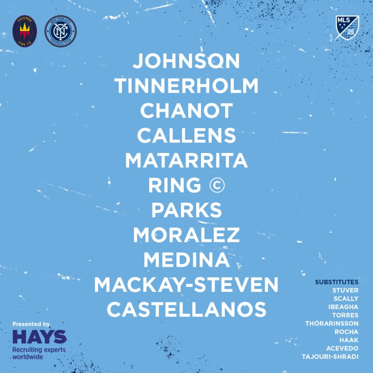 Match Recap | Chicago Fire 3-4 NYCFC -