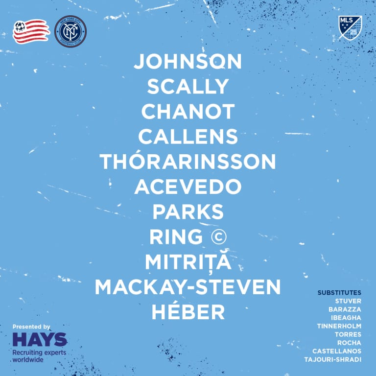 Match Recap   New England Revolution 0-0 NYCFC -