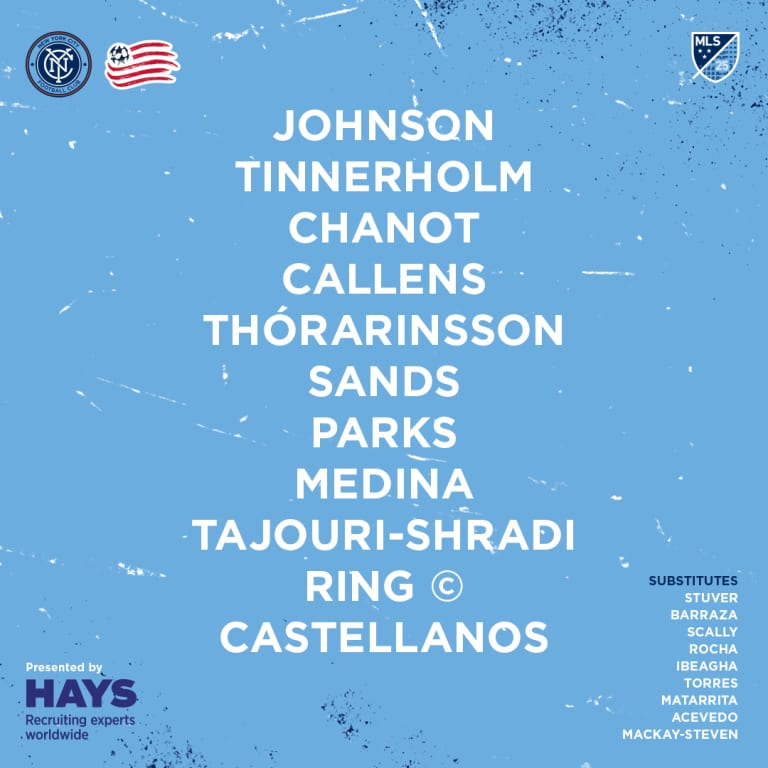 Match Recap | NYCFC 1-2 New England Revolution -