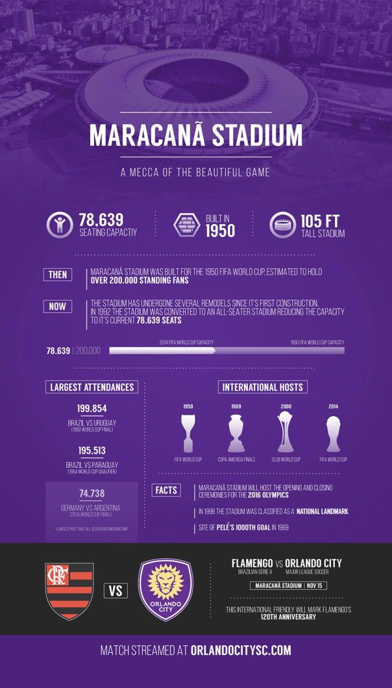 Maracaña: A Mecca of the Beautiful Game -