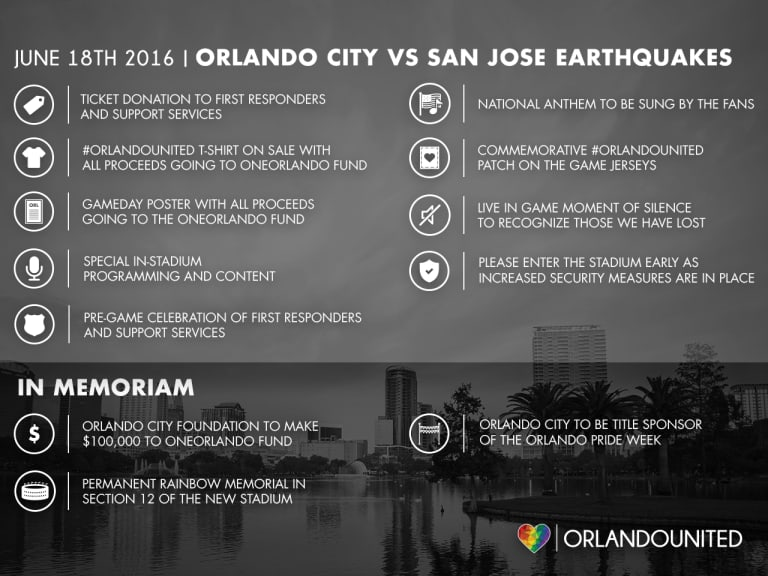 Orlando City Dedicates June 18 Match to #OrlandoUnited -