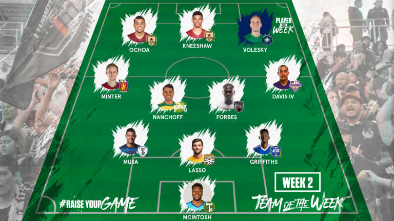 T2's Kendall McIntosh named to the USL Team of the Week (Wk 2) -