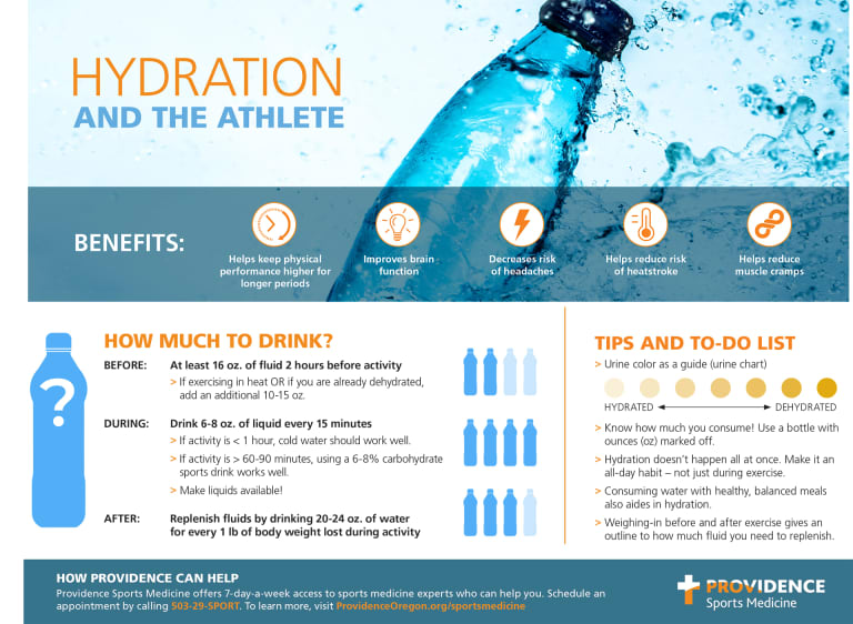 Providence Health Tips | Raise a glass of H2O to World Hydration Day -
