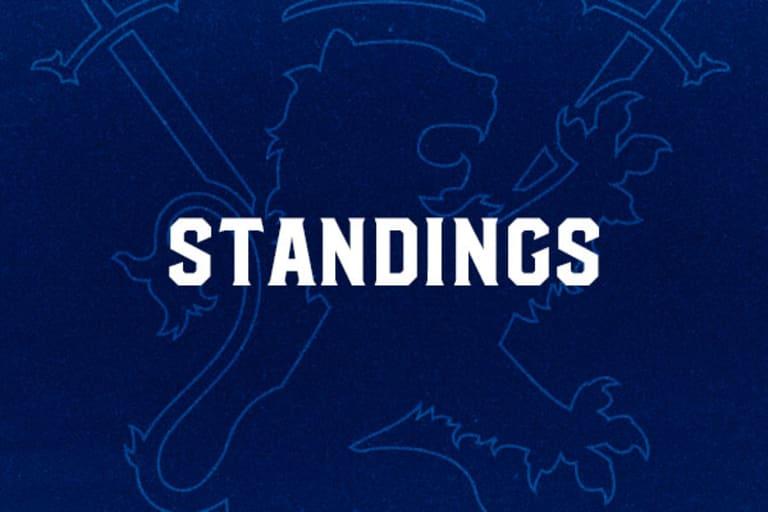 20201_Monarchs_Web_ButtonLinks_600x400_Standings