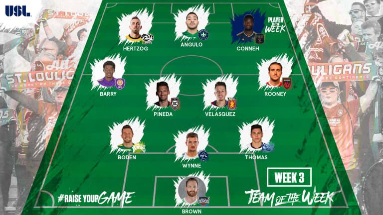 Sebastian Velasquez named to USL Team of the Week -