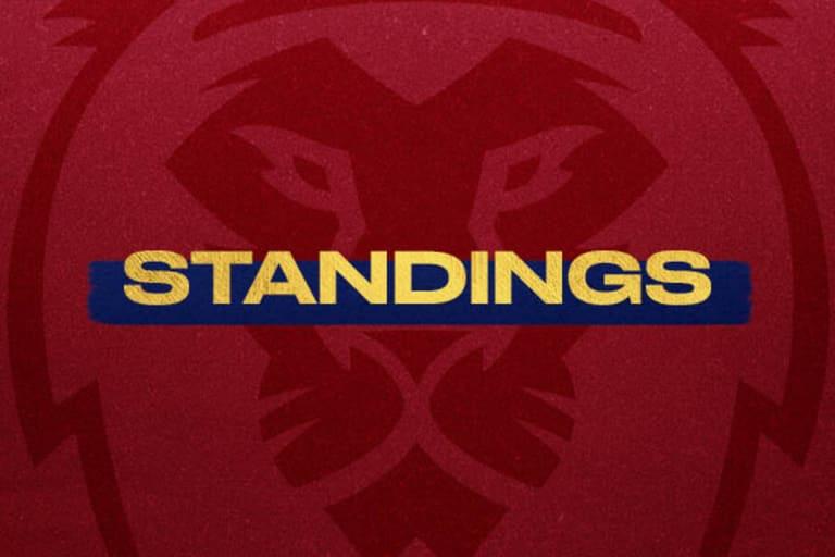 2021_RSL_Button_WebLink_600x400_Standings