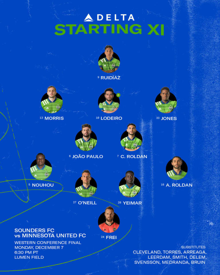 SEAvMIN Starting XI: Unchanged lineup for Western Conference Final -
