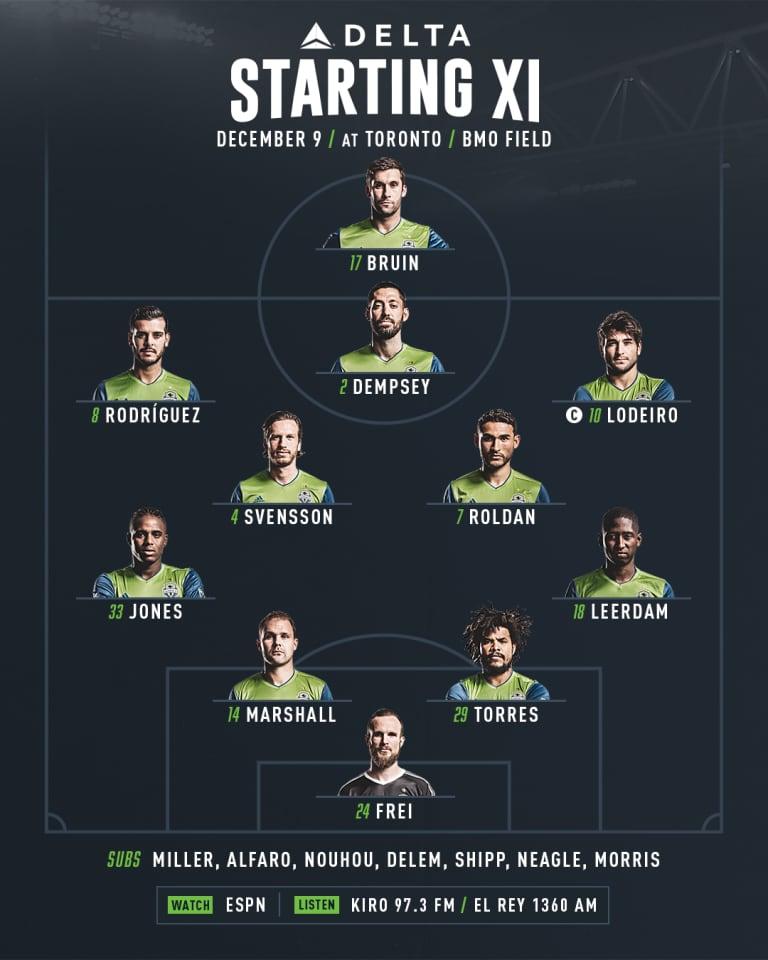 Seattle Sounders' MLS Cup starting lineup: Víctor Rodríguez gets nod on wing, Jordan Morris available again off bench -