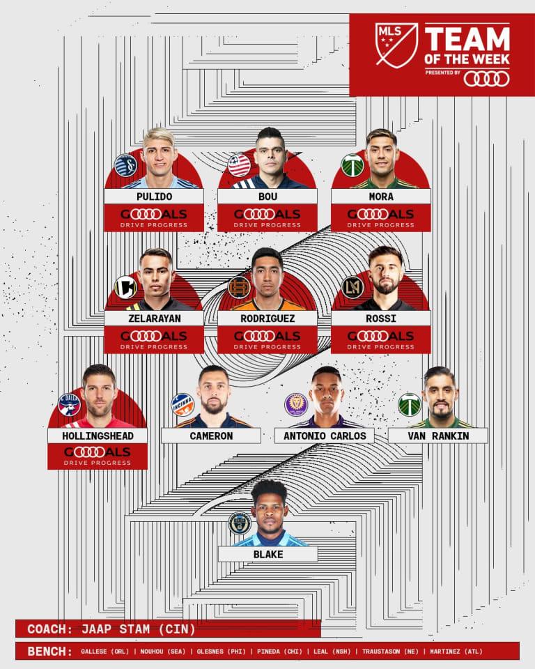 Nouhou named to Week 6 MLS Team of the Week bench -