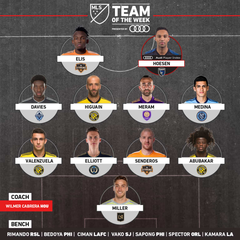 TEAM OF THE WEEK: Danny Hoesen makes XI, awarded Audi Player Index Performance of the Week -