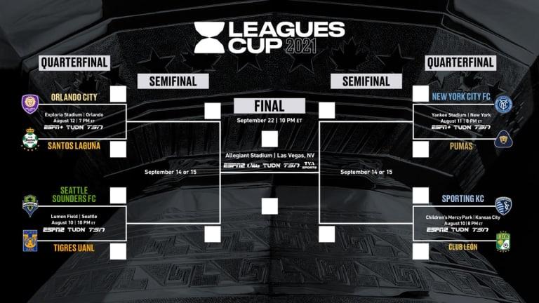 2021 Leagues Cup Bracket - Aug. 9, 2021