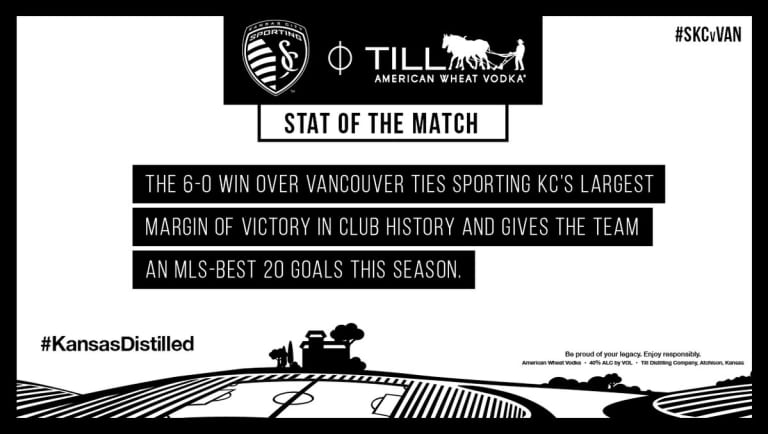 Recap: Johnny Russell hat-trick spurs Sporting KC to 6-0 rout of Vancouver Whitecaps FC -