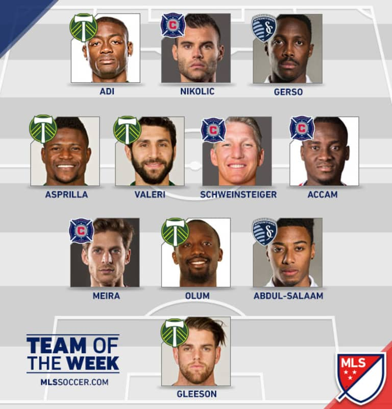 Team of the Week: Gerso and Abdul-Salaam among the best in Week 15 -