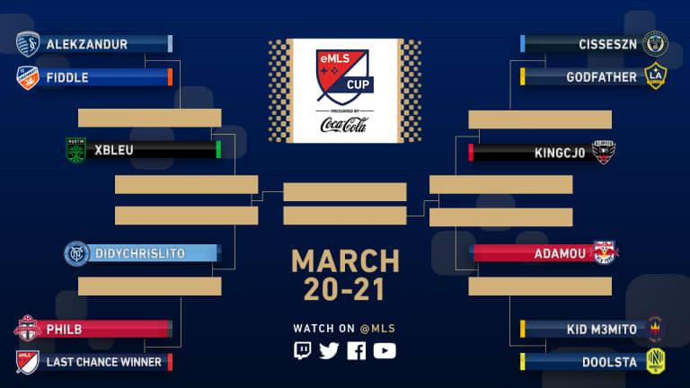 Bracket set for 2021 eMLS Cup presented by Coca-Cola -