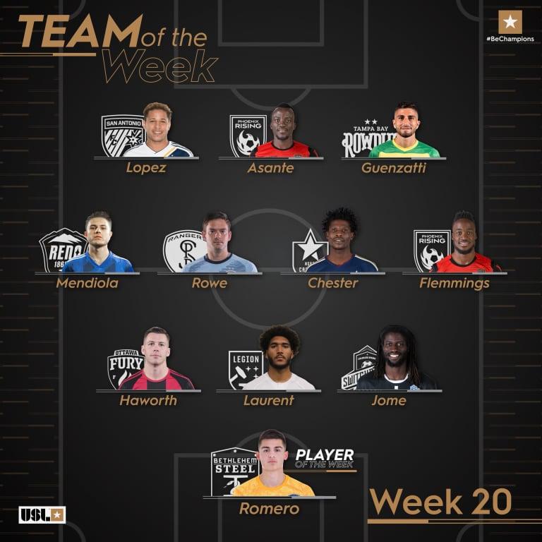 Kelyn Rowe nets USL Championship Team of the Week honors -