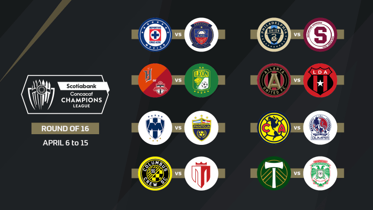 2020 Canadian Championship Winner to face Club León in 2021 Scotiabank Concacaf Champions League Round of 16 -