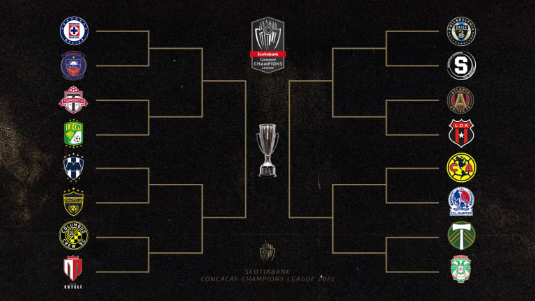 Toronto FC to face Club León in 2021 Scotiabank Concacaf Champions League Round of 16 -