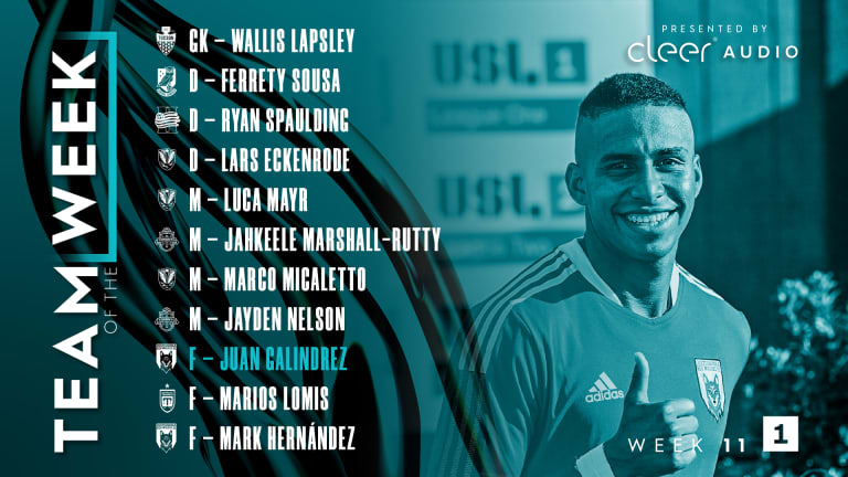 Marshall-Rutty, Nelson named to USL League One Team of the Week, presented by Cleer Audio -