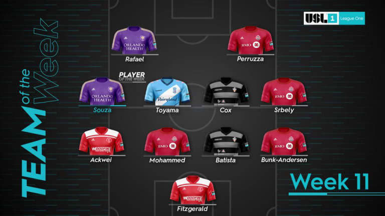 Four Young Reds named to Team of the Week -