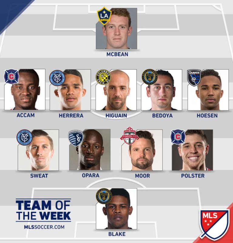 Moor Named to Week 17 MLS Team of the Week -