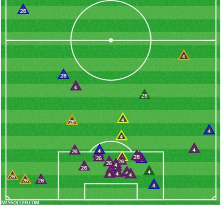 Three things: Pérez a difference-maker in new-look formation -