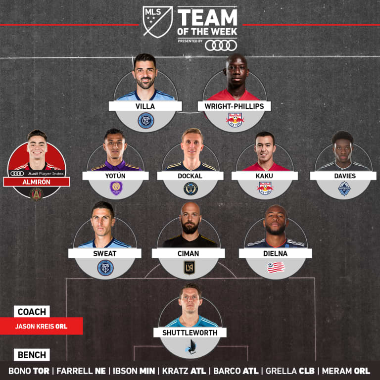 Davies named to MLS Team of the Week after mesmerizing substitute appearance  -