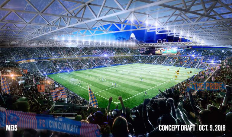 FC Cincinnati unveil initial design concepts for MLS stadium - https://league-mp7static.mlsdigital.net/elfinderimages/FC Cincinnati - Stadium Renderings - Post embed - October 9, 2018.jpg