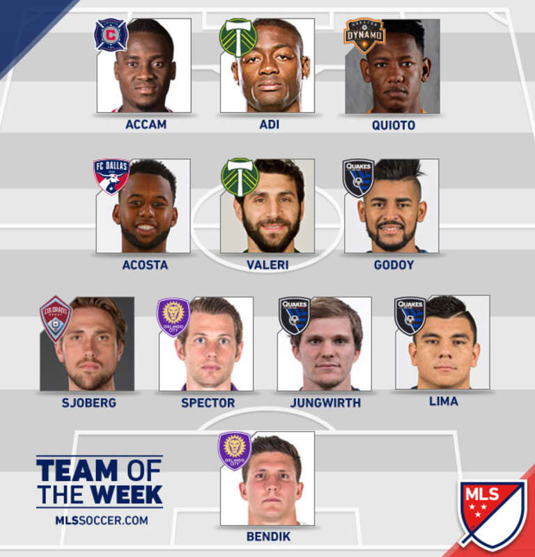 2017 Team of the Week (Wk 1): Lions and Quakes and Timbers, oh my - https://league-mp7static.mlsdigital.net/images/TEAMoftheWEEK-2017-1_0.jpg