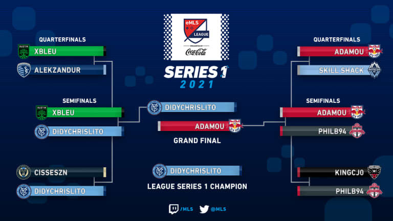 2021 eMLS League Series One Bracket - https://league-mp7static.mlsdigital.net/images/NYCTwitterBracket.jpg