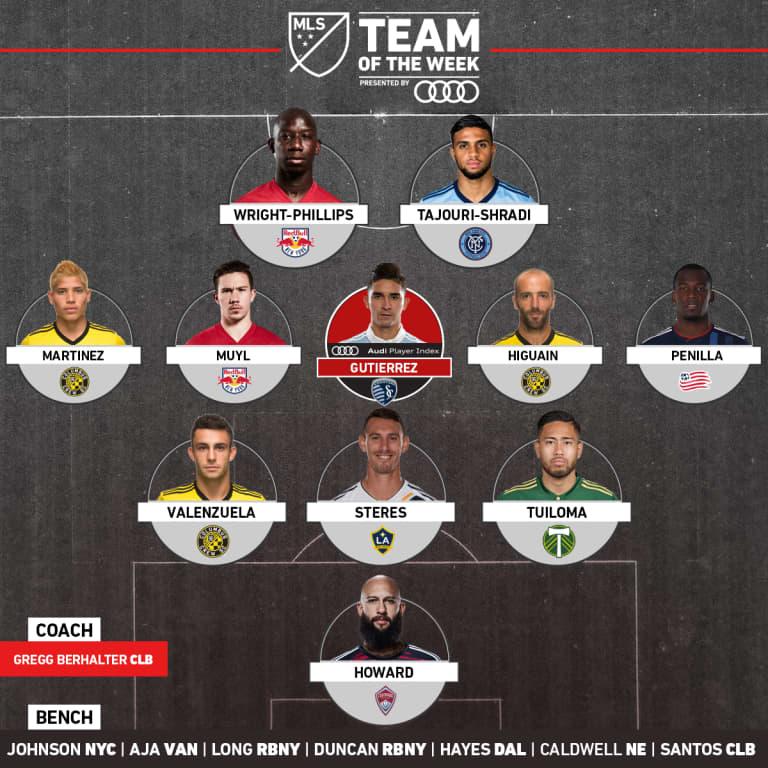 Team of the Week presented by Audi: Sporting KC's Gutierrez leads Week 4 - https://league-mp7static.mlsdigital.net/images/2018-1x1-Audi-TOTW-Week-4.jpg