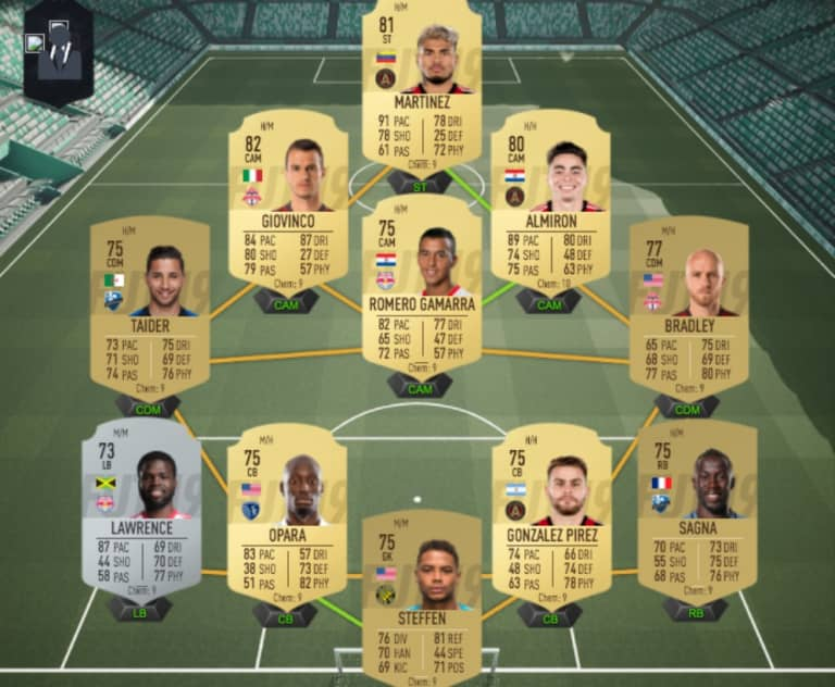 FIFA 19 Ultimate Team launch: 3 MLS starter squads to build - https://league-mp7static.mlsdigital.net/images/author's%20choice.jpg