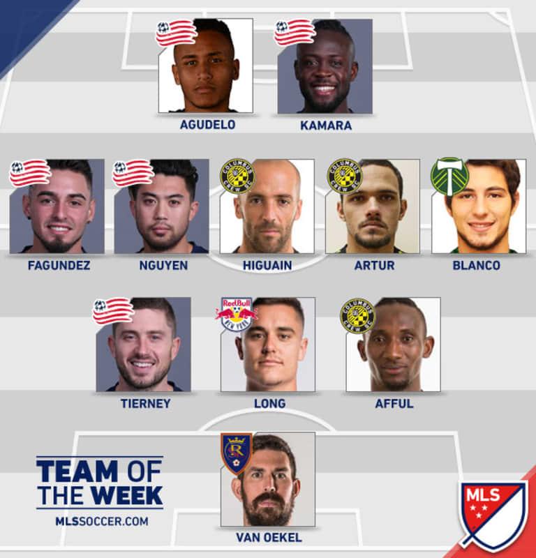 2017 Team of the Week (Wk 4): Crew SC, Revs rewarded for strong displays - https://league-mp7static.mlsdigital.net/images/TEAMoftheWEEK-2017-4-ACTUAL.jpg