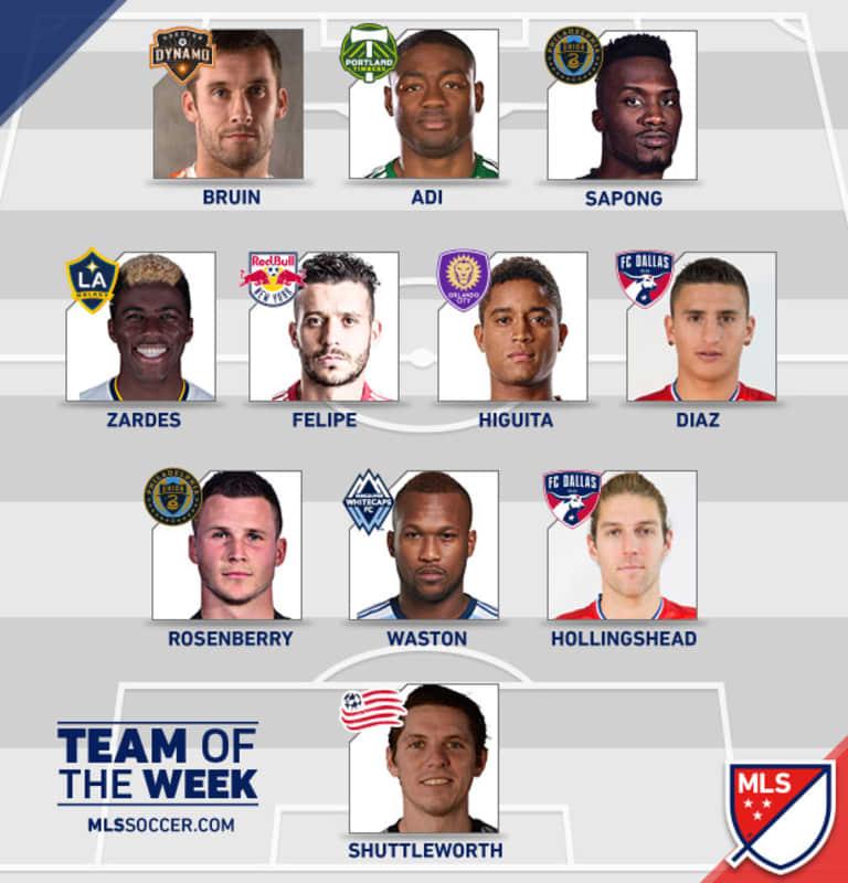 2016 Team of the Week (Wk 3): Union keep rolling thanks to CJ Sapong - https://league-mp7static.mlsdigital.net/images/TEAMoftheWEEK-2016-3.jpg