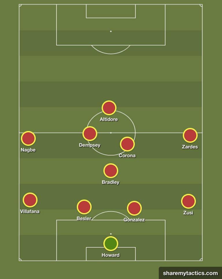 How the US national team will beat El Salvador in Gold Cup quarterfinals - https://league-mp7static.mlsdigital.net/images/Polak-4-1-4-1.jpg?RfMMpsDvXActW8CMnkZTxAvFOepXtQSg